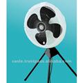 Industrial Electric Fan