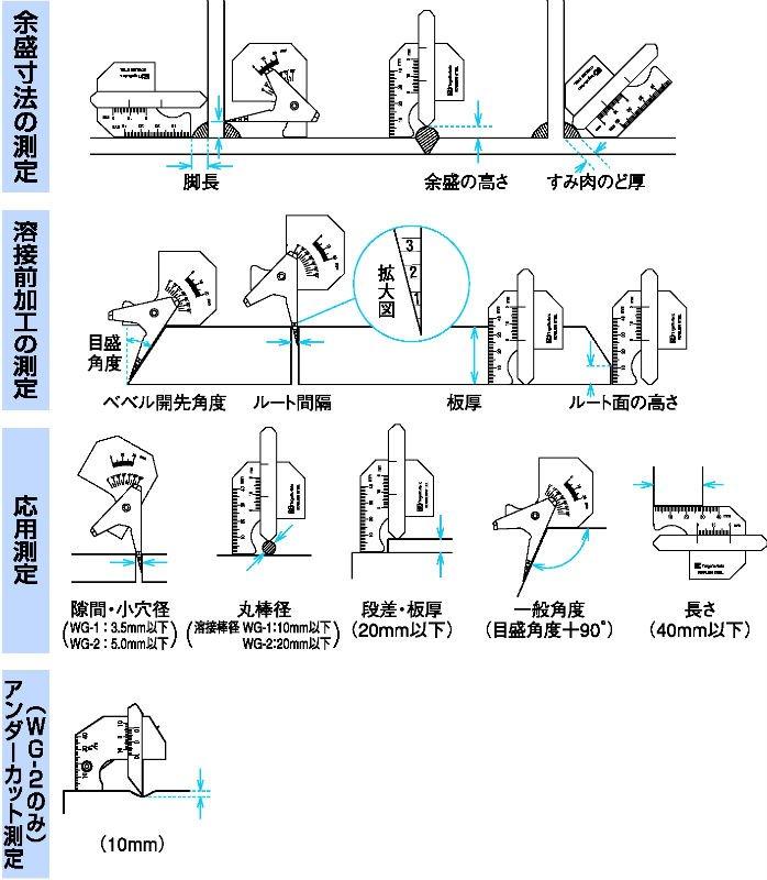 Niigata Seiki WELDING GAUGES WG-2(L)