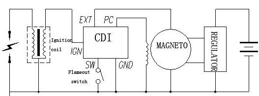 bajaj platina wiring diagram bajaj image wiring lf110 vertical regulator products from mainland buy lf110 on bajaj platina wiring diagram